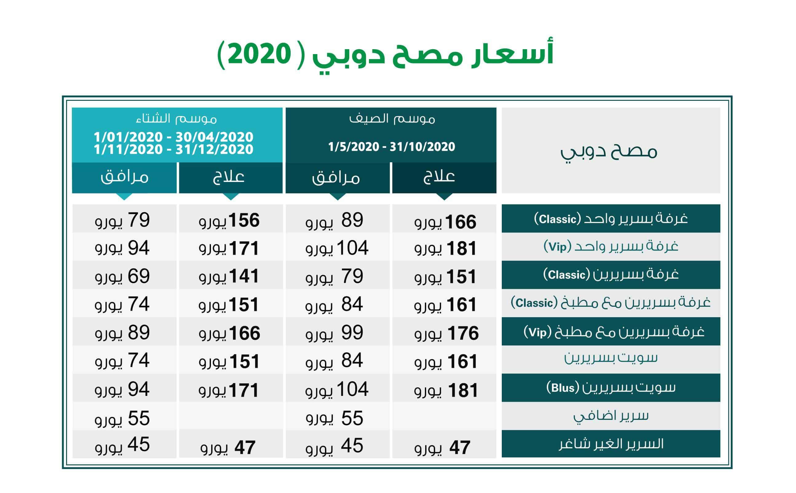 دوبى 2020 - مصح دوبي