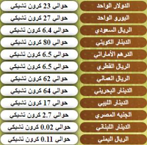 2 10 300x296 - اسعار العملات العربية والاجنبية