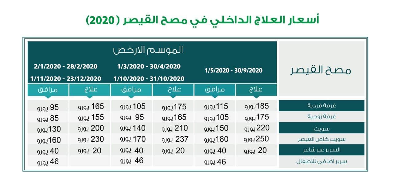 اسعار-العلاج-في-مصح-القيصر-2020