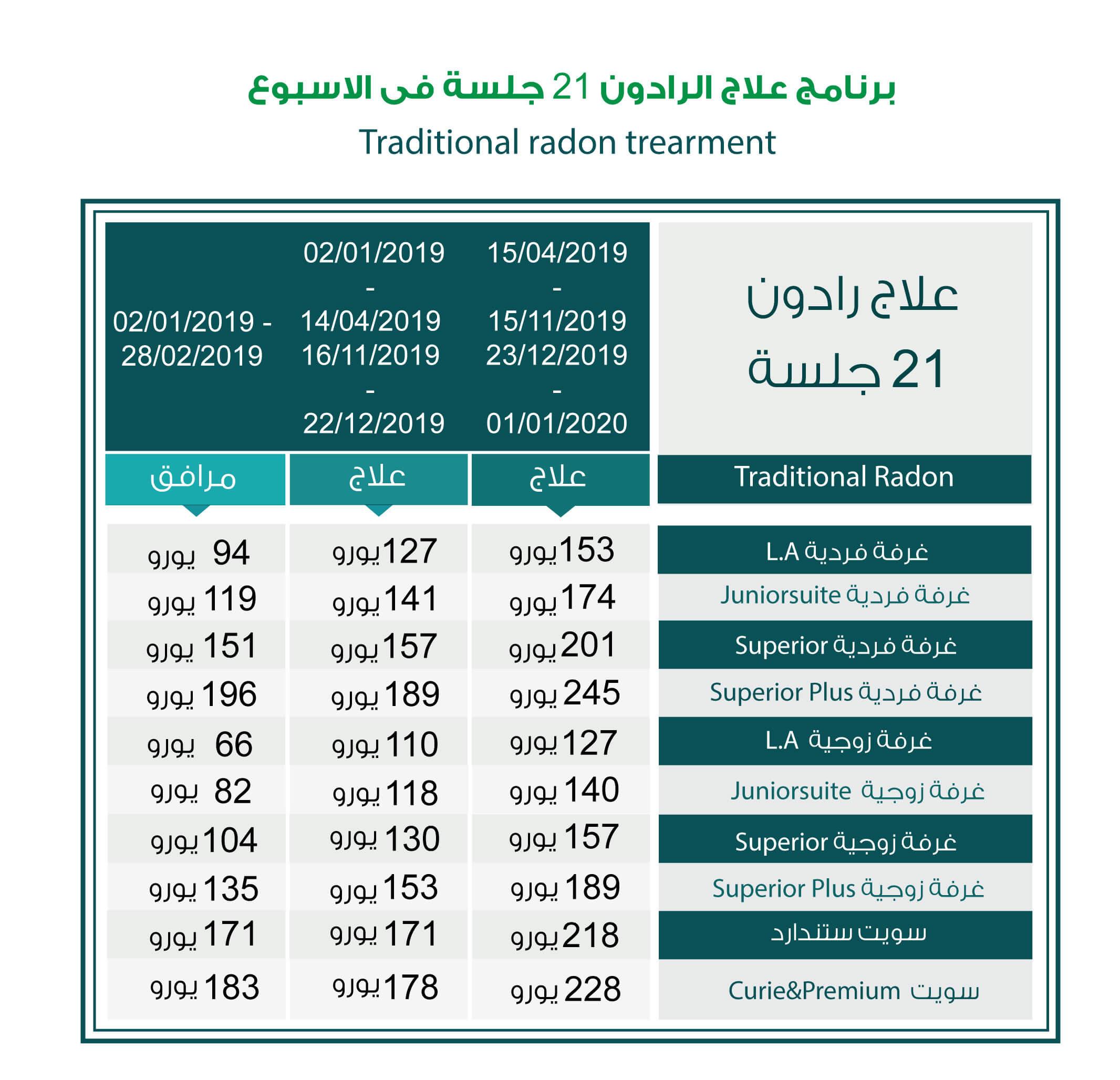 3 - اسعار مصحات ياخيموف