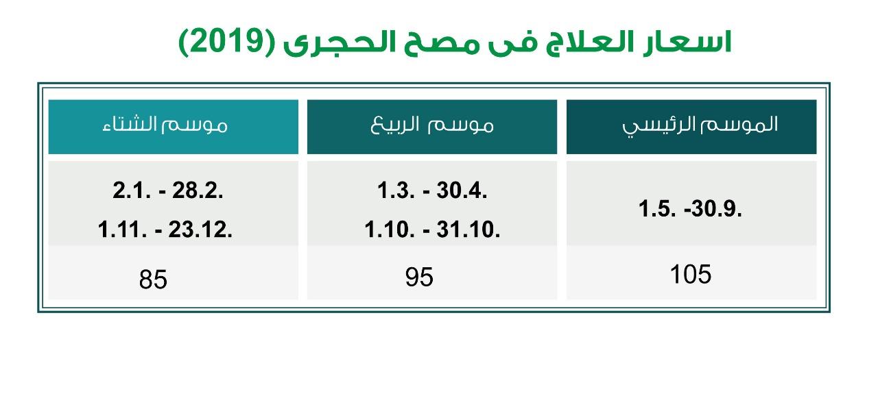 new haj