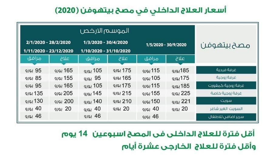 اسعار مصح ببتهوفن 2020