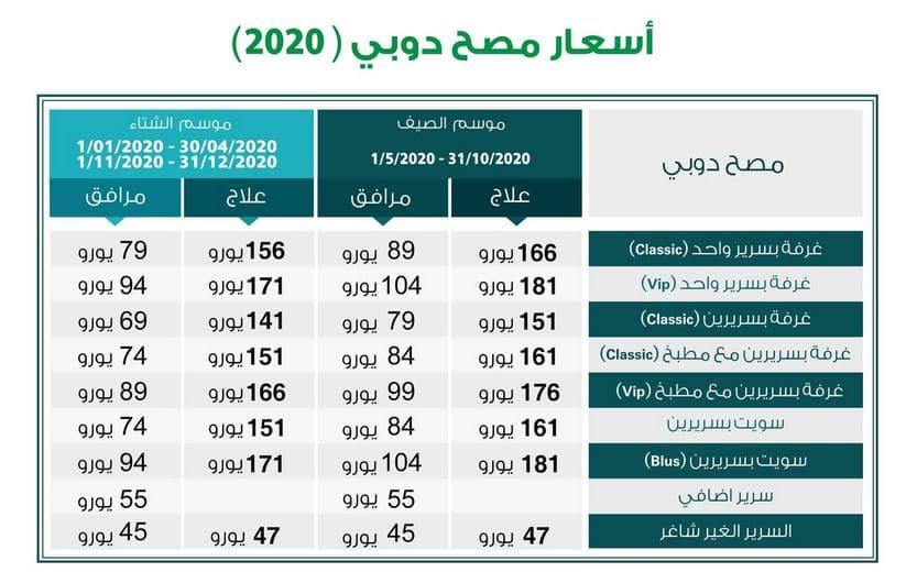 اسعار مصح دوبي 2020