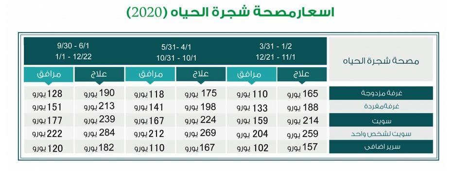 اسعار مصح شجرة الحياة 2020